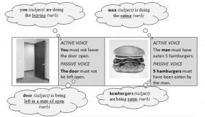 active-voice